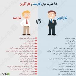 کارآفرین یا کارمند؟
